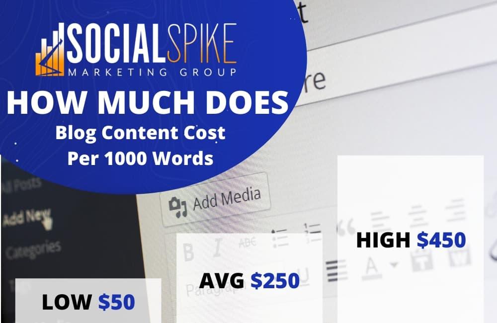How Much Does SEO Cost? Halifax Digital Marketing Agency