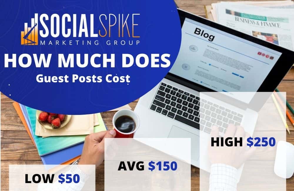 how much does guest posts cost