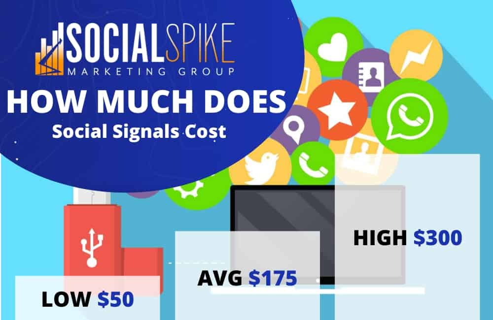how much does social signals cost