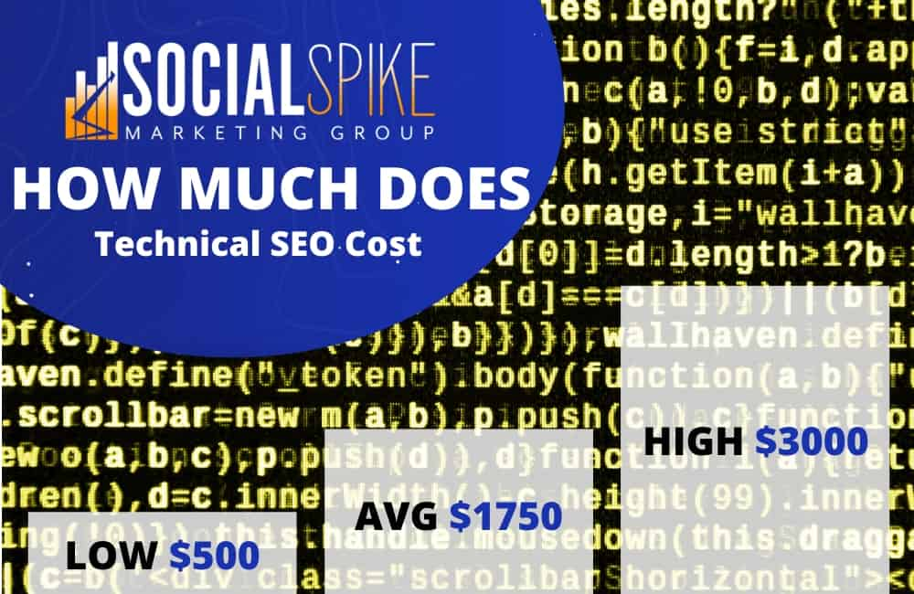 How much does technical SEO cost