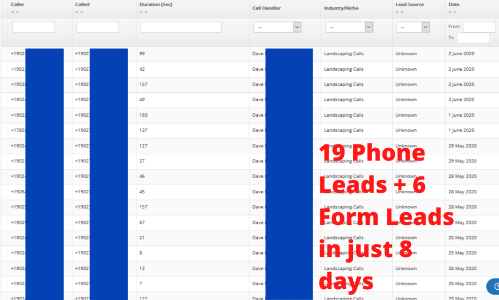 Landscaping SEO Case Study new leads generated